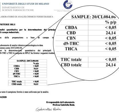 Die Sensitiva Ölanalyse 15 ml mit 25% CBD